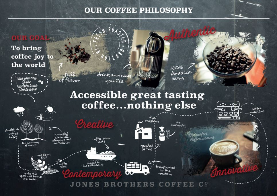 Jones Brothers Coffee philosophy