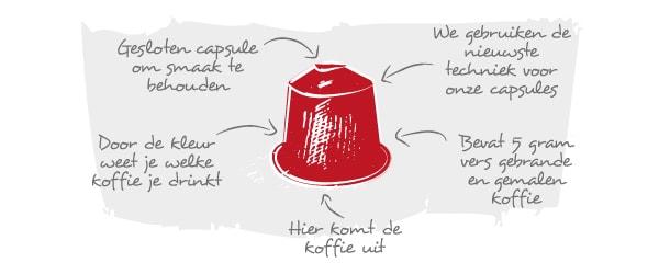 uitleg-nespresso-koffiecups